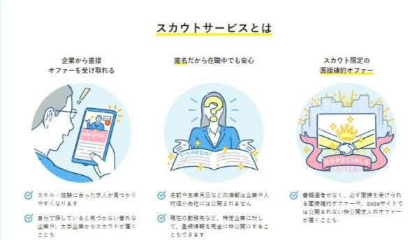 dodaスカウトサービスの詳細